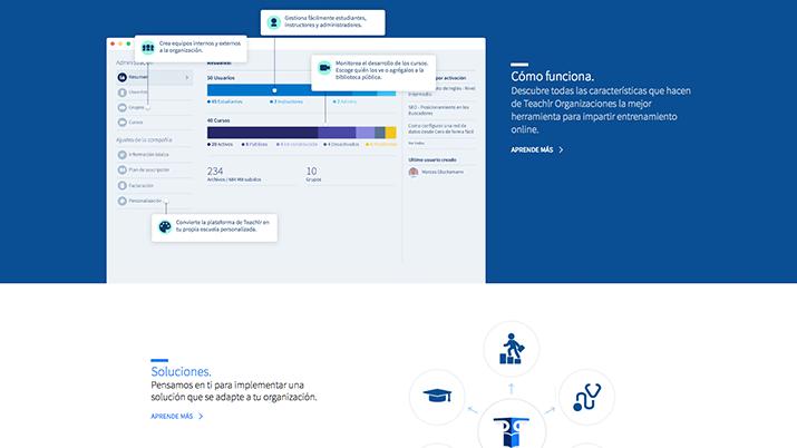 Sim WebTeachlr Organizaciones